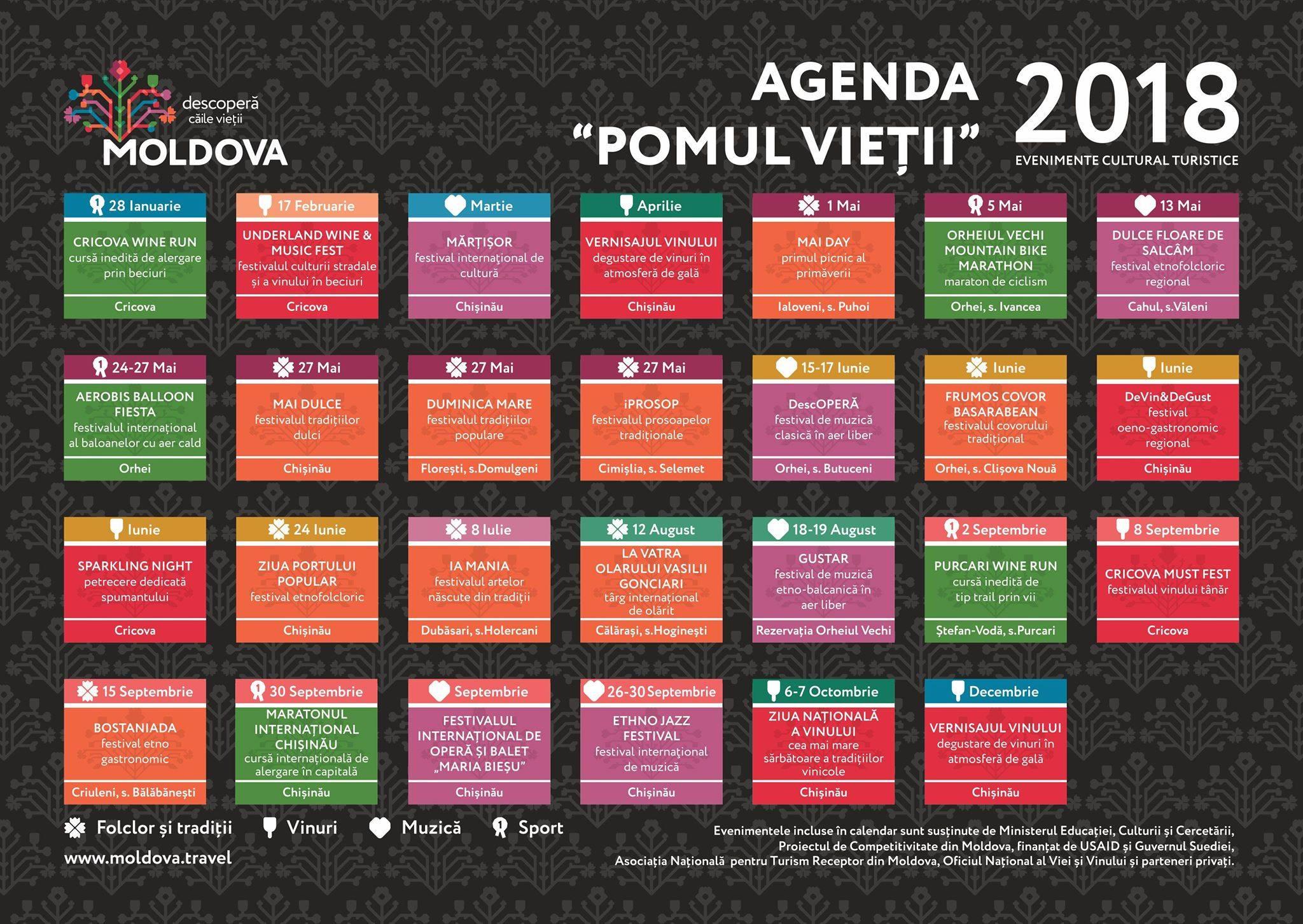 Cele Mai Spectaculoase Evenimente Din Republica Moldova Pentru Anul